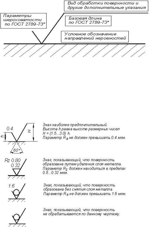 Гост 2.309-73: единая система конструкторской документации. обозначения шероховатости поверхностей