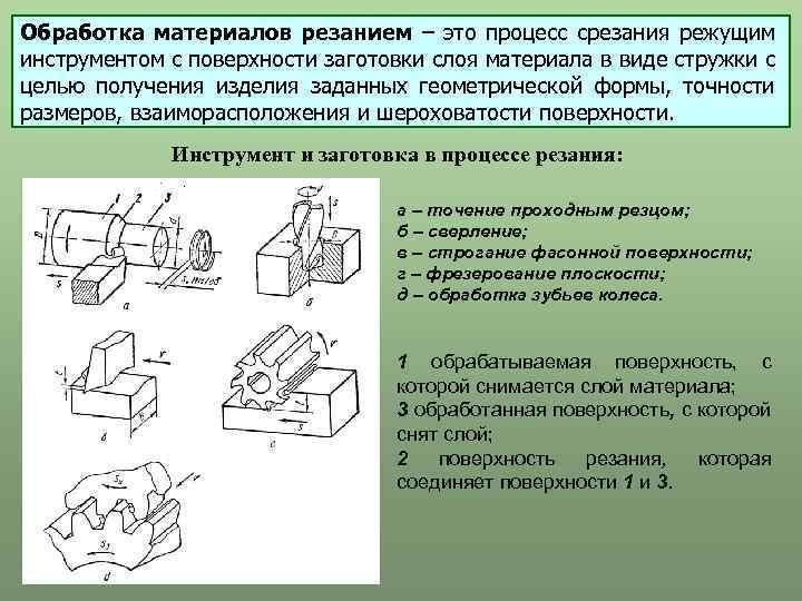 Разновидности металлорежущих станков
