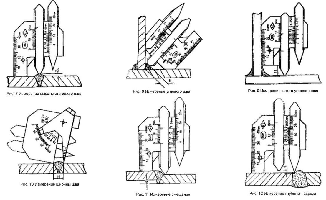 Катет сварки и сварочного шва: что это такое простыми словами, таблица и измерение