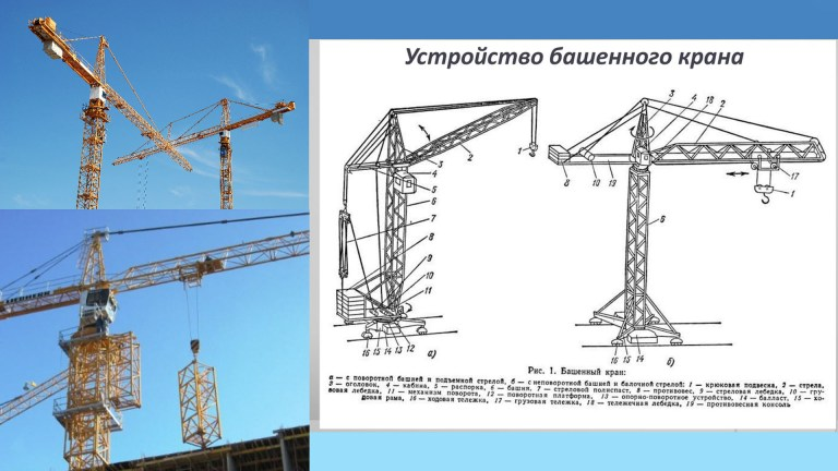 Основные типы конструкций башенных кранов и их устройство