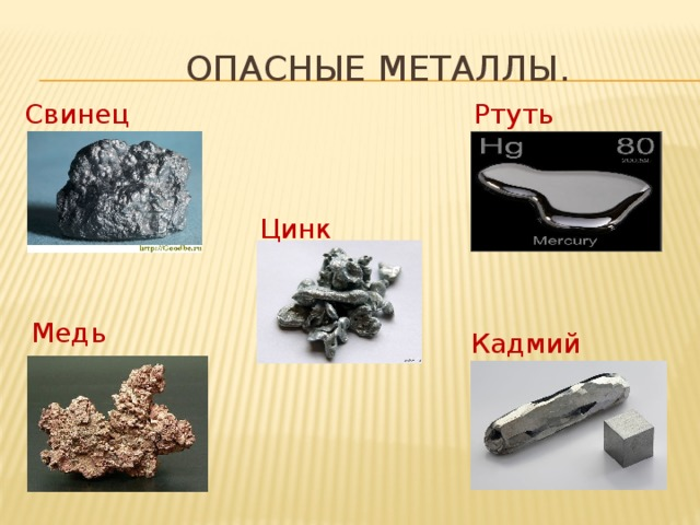 Химические свойства переходных металлов (меди, цинка, хрома, железа).