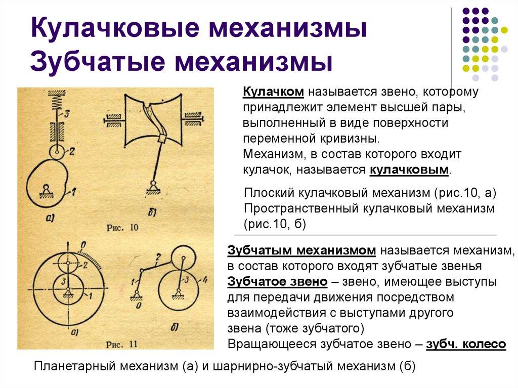 Кулачковые механизмы в технике и машинах