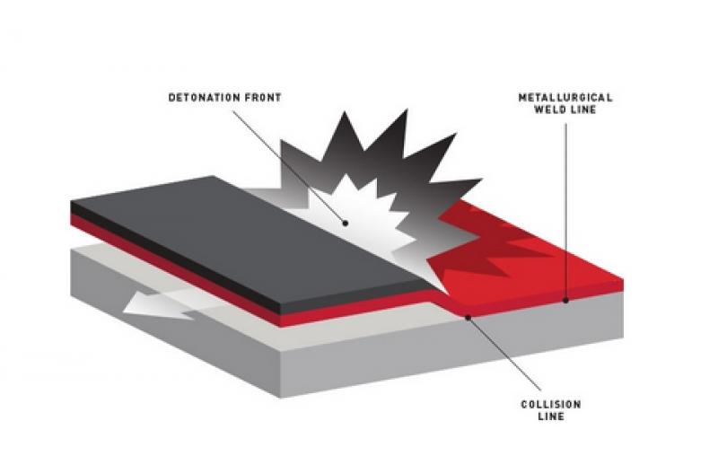 Виды и особенности сварки цветных металлов и сплавов