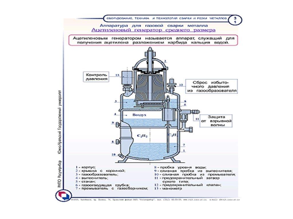 Ацетиленовый генератор | сварка и сварщик