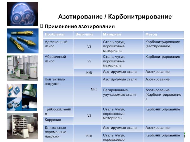 Карбонитрация в ульяновске и области | каталог предприятий