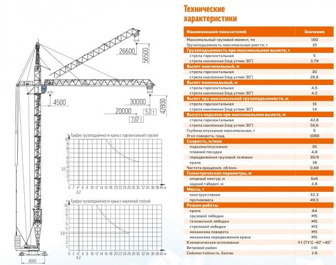 Кб-403 башенный кран технические характеристики, описание, библиотека спецтехники   heavy trade