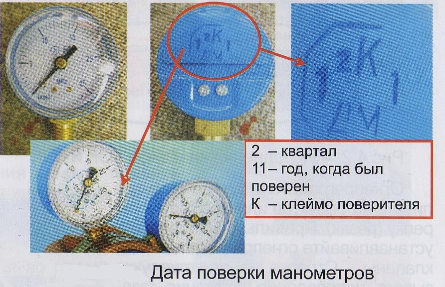 Правила поверки газоанализаторов: нормы, требования и обзор методики работ