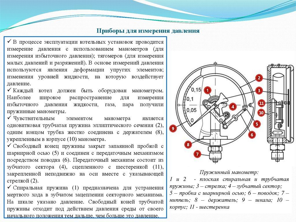 Правила установки манометров на скважине