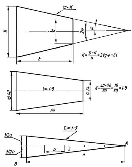 Как посчитать длину конуса - инженер пто
