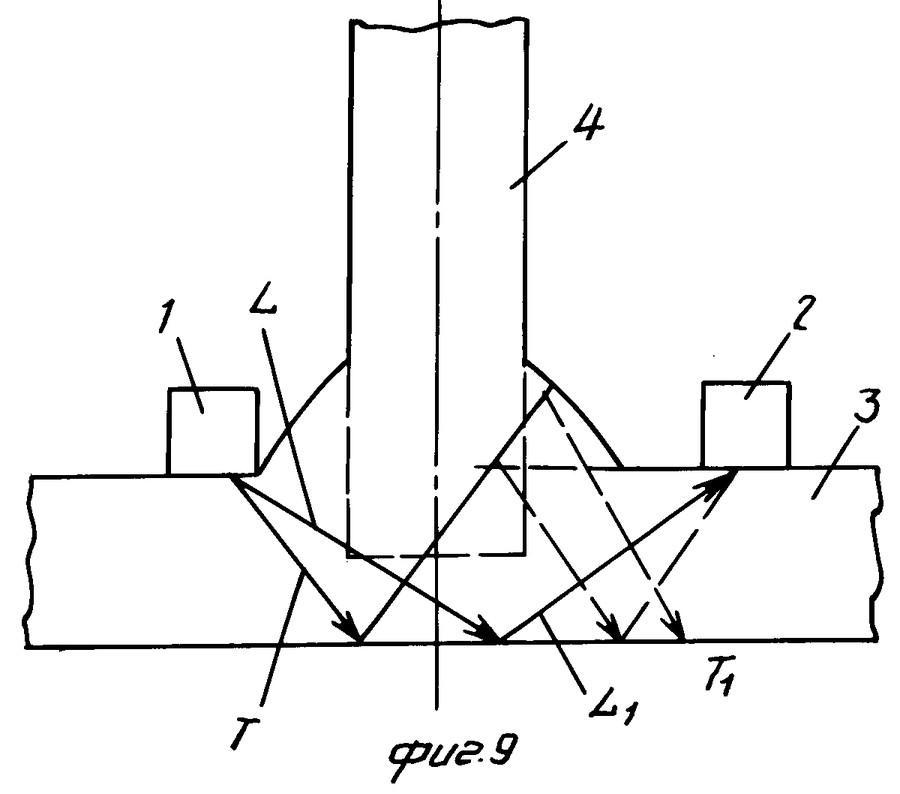 Контроль сварных соединений: виды и методы качества сварных швов
