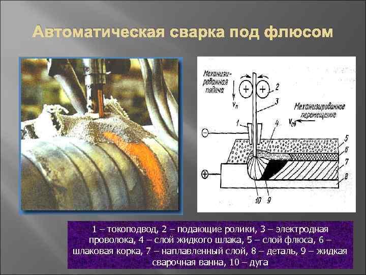 Гост 8713-79 сварка под флюсом. соединения сварные. основные типы, конструктивные элементы и размеры | сварка и сварщик