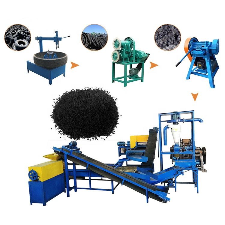 Производство резиновой крошки: технология переработки автомобильных шин, покрышек и другой резины, описание и видео процесса изготовления