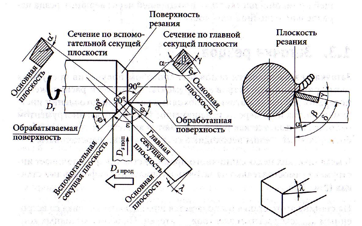 Проходной отогнутый токарный резец