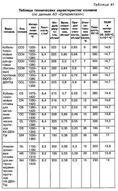 Латунь – полезная информация о сплаве и его эксплуатационных характеристиках
