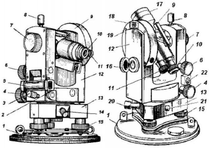 Гкинп 17-195-85 инструкция на методы и средства поверки теодолитов в эксплуатации