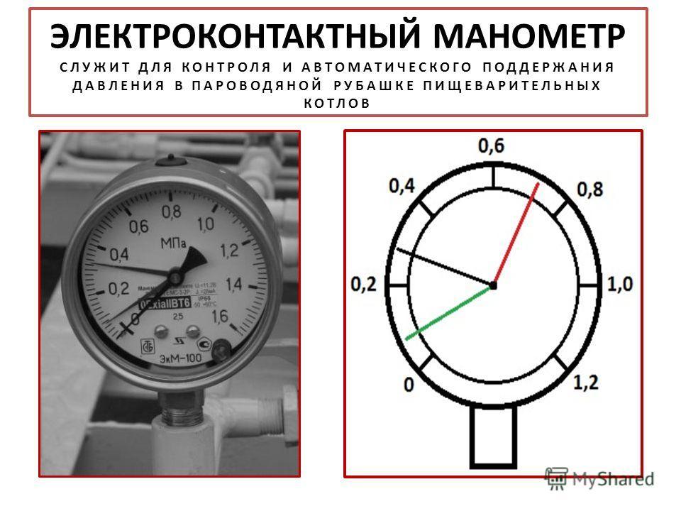 Правила установки манометров на трубопроводах