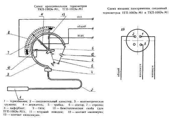 Электроконтактный манометр - надежно и просто