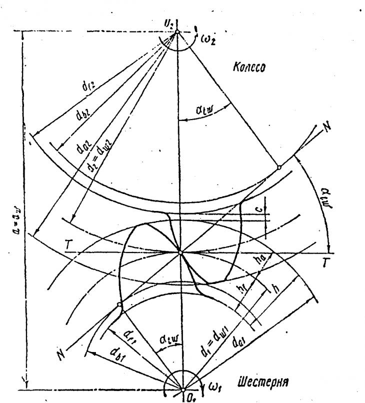 Уроки и статьи о solidworks расчет и построение эвольвенты, сопряжение и анимация пары шестерен (зубчатая передача)