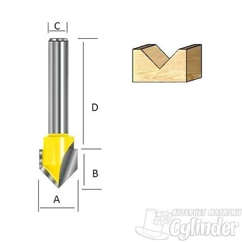 Как выбрать фрезы для ручного фрезера
