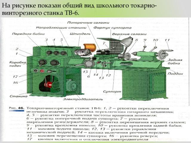 Тв-6 станок: характеристики, конструкция + особенности эксплуатации