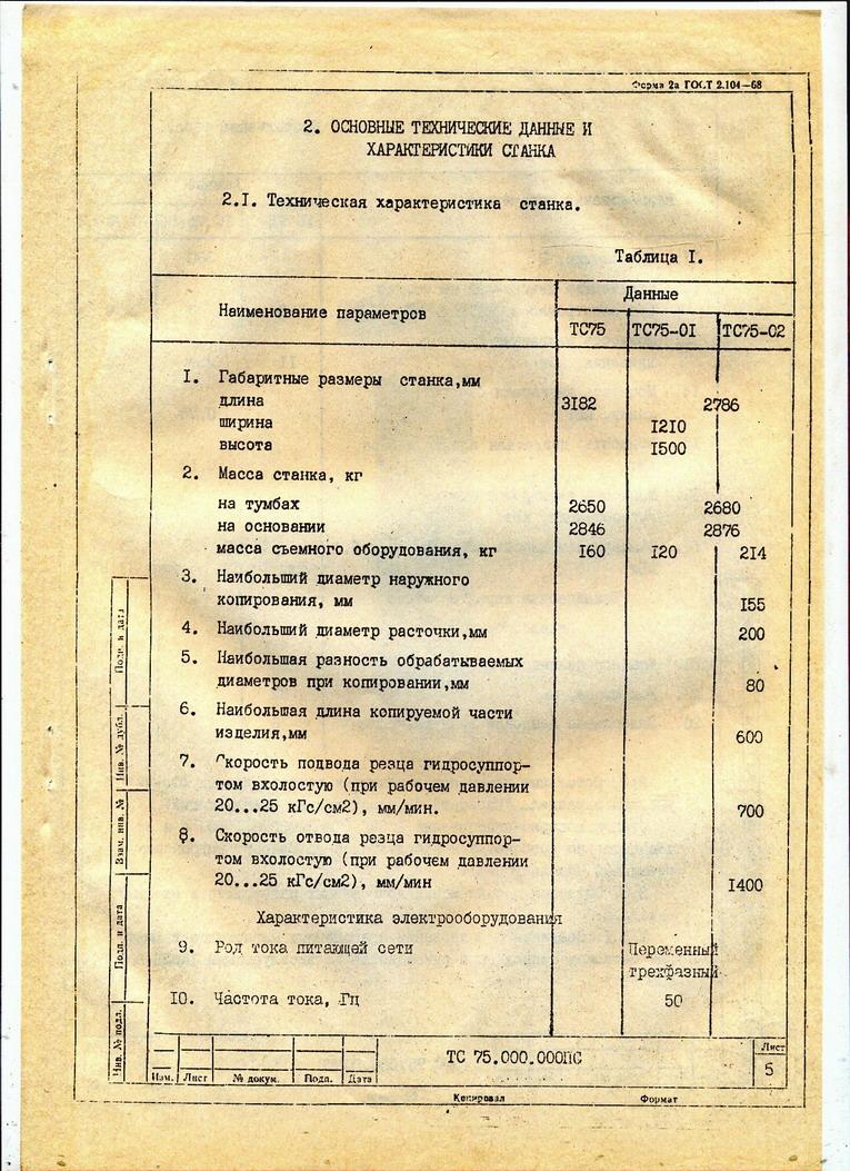 Токарный станок иж 250: конструкция, паспорт и характеристики