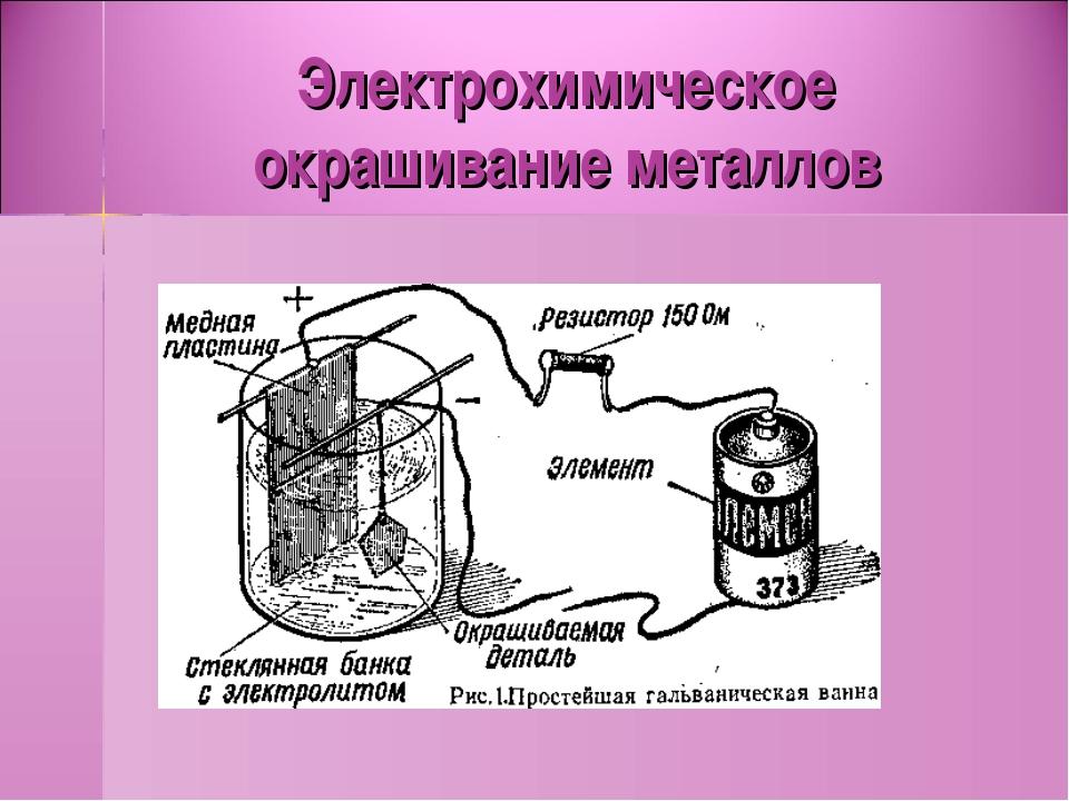 Гальваника серебром в домашних условиях: что это такое, способы как покрыть драгметаллом любую поверхность