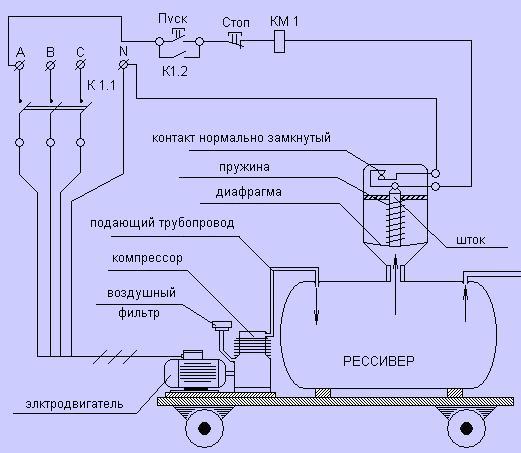 Реле давления воды: подключение, регулировка