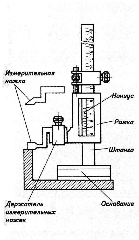 Гост 164-90 штангенрейсмасы. технические условия