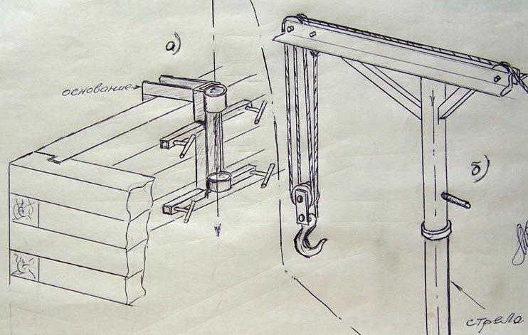 Как сделать подъемный кран своими руками?