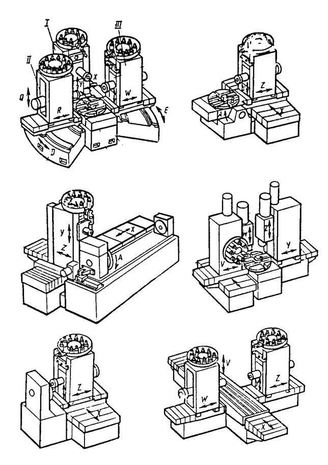 """Презентация на тему: """"агрегатные станки классификация и типовые компоновки агрегатными называют станки, которые компонуют из нормализованных и частично специальных узлов и деталей."""". скачать бесплатно"""
