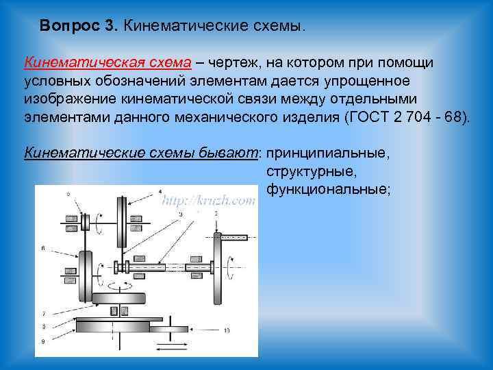 Что такое кинематическая схема станка - морской флот