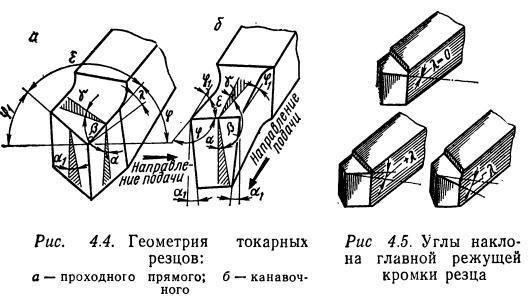 Глава ii. обработка деталей на токарных станках