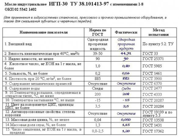 Масло индустриальное и-40а (и-40): технические характеристики, госты и очистка - oils.globecore.ru