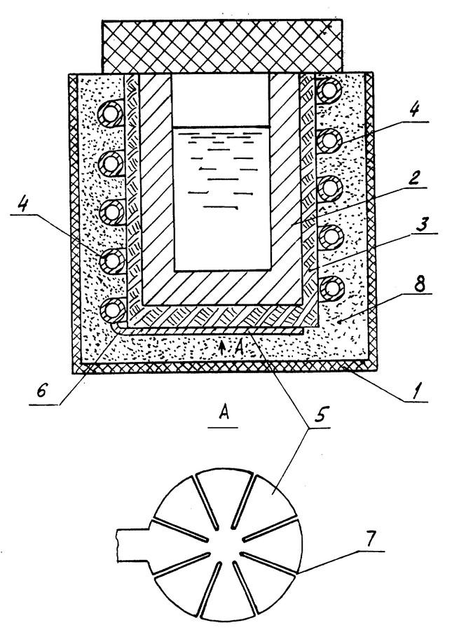 Индукционный нагреватель металла: простая схема для изготовления своими руками