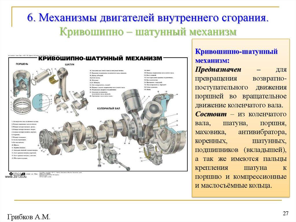 Кривошипно шатунный механизм самая важная система двигателя