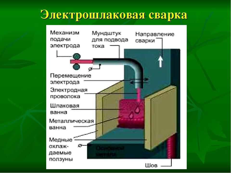 Электрошлаковая сварка: область применения, технология, режимы