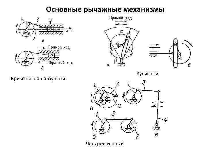 Курсовая работа: динамический синтез и анализ рычажного механизма