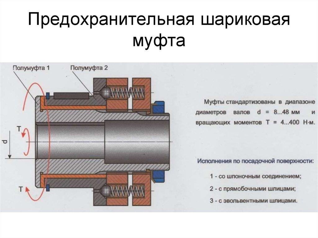 Предохранительные муфты | фрикционные, кулачковые и шариковые предохранительные муфты - на промышленном портале myfta.ru