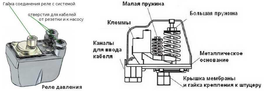 Изготовление реле давления воздуха для компрессора