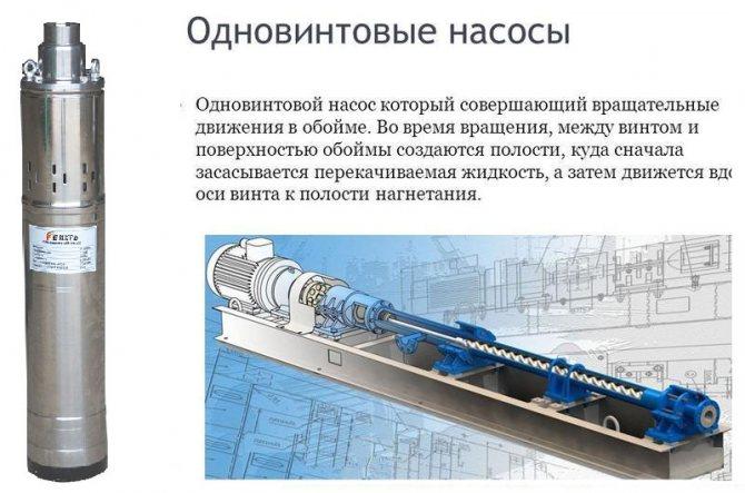 Шнековый погружной насос: принцип действия, использование | гидро гуру