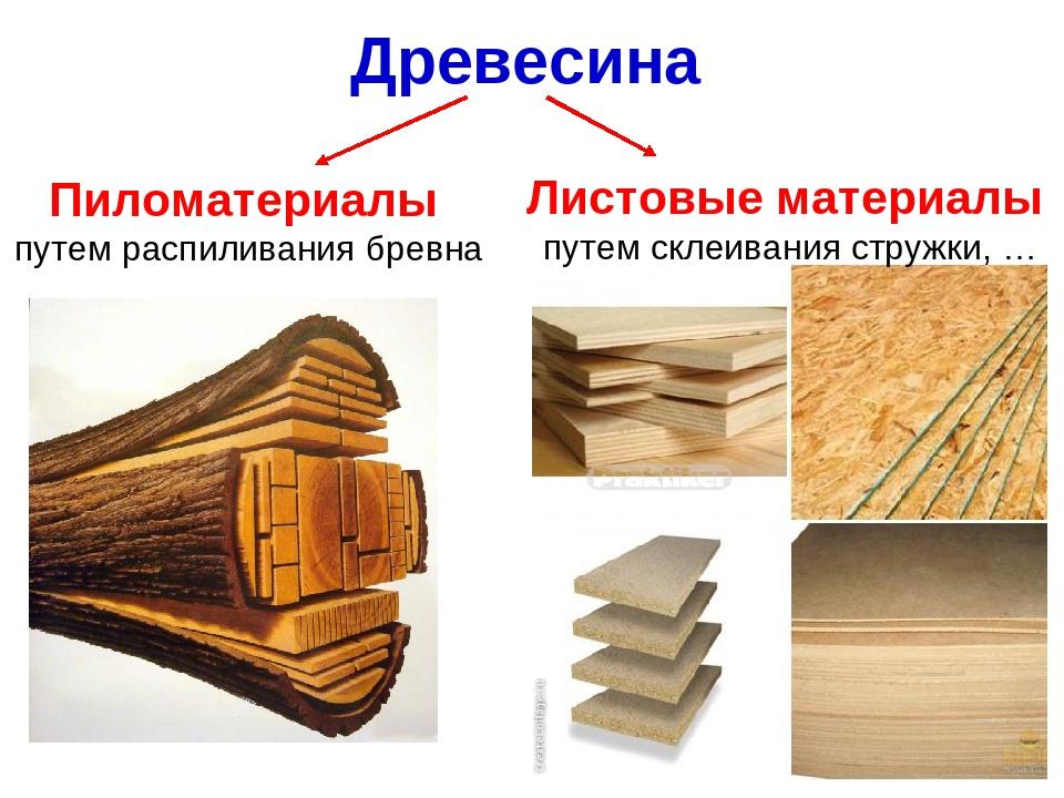 Лесоматериалы круглые хвойных, лиственных пород - особенности применения