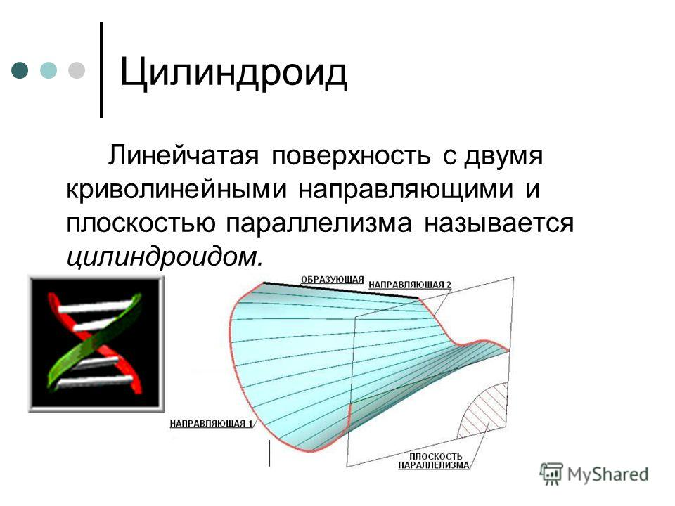 Линейчатая поверхность - ruled surface