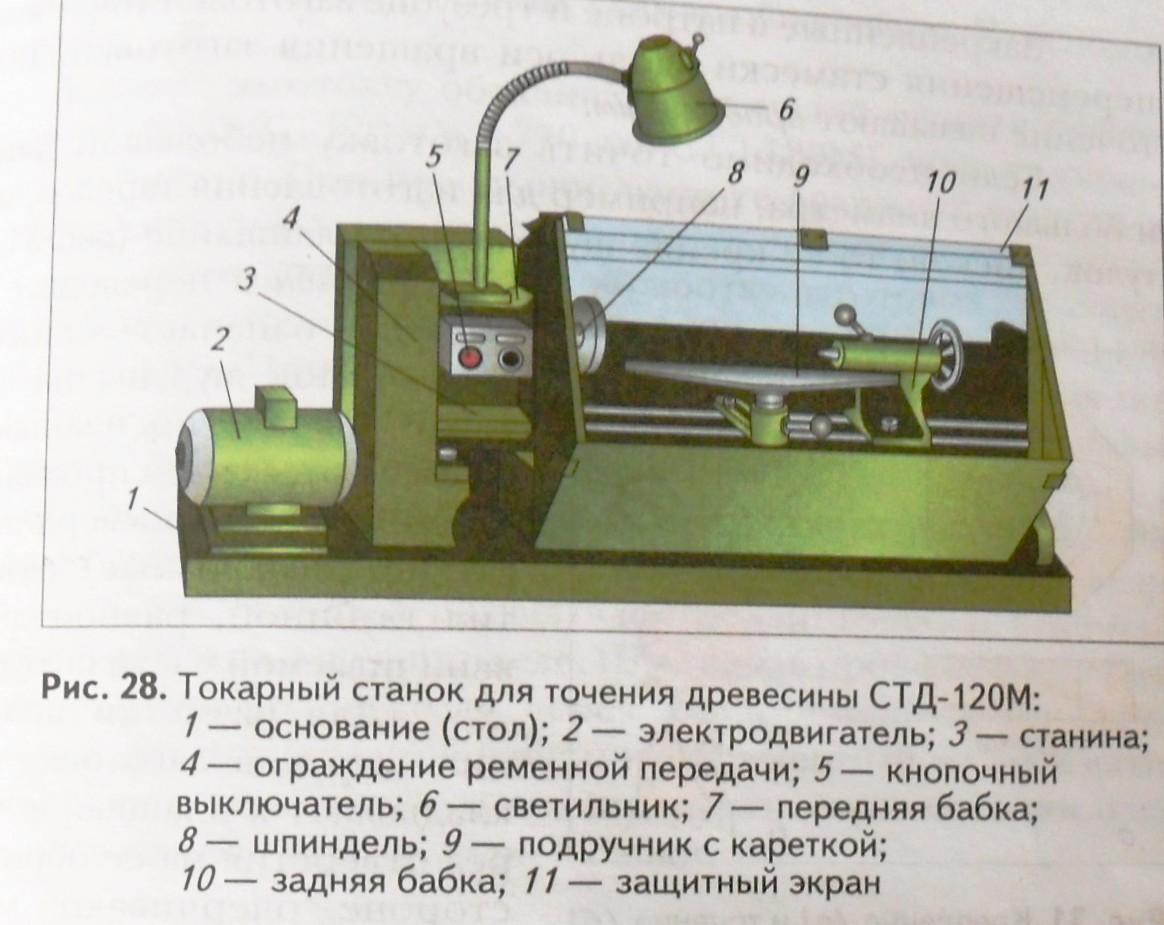 Задняя бабка токарного станка по металлу: устройство, принцип работы, ремонт
