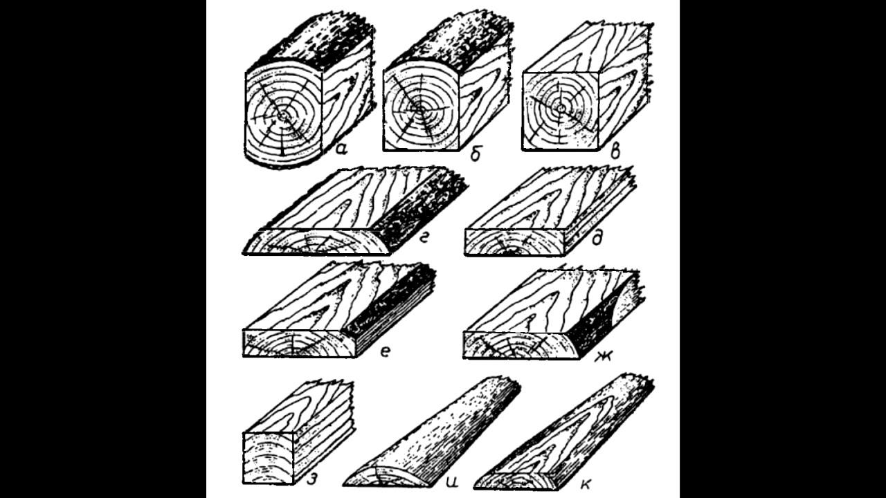 Лейкопластырь: виды, цены, назначение и применение медицинских изделий