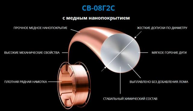 Области использования проволоки сварочной cbo8г2с, ее характеристики и особенности