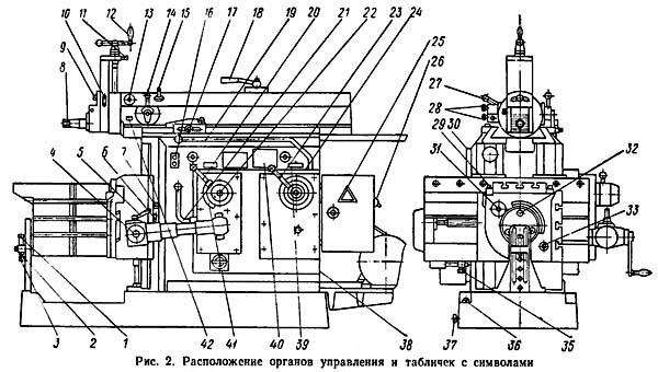 736 станок поперечно-строгальный описание, характеристики, схемы