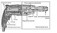 Как выбрать перфоратор с длительным сроком службы: особенности конструкции, работа ударного механизма