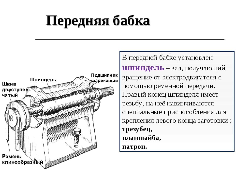 Устройство токарных станков