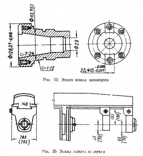 6р82 – горизонтально-фрезерный станок горьковского станкостроительного завода