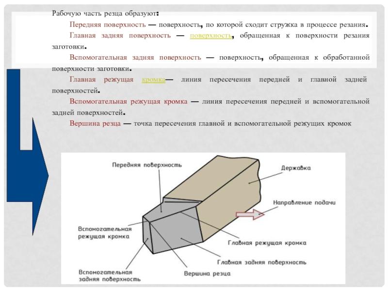 Резец токарный проходной: виды (упорный, прямой, отогнутый), маркировка